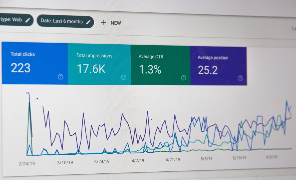 hoe werkt google analytics